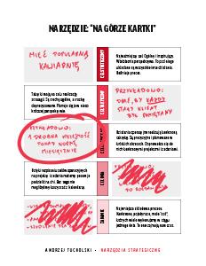"""Przykładowa strona z narzędzia """"Na górze kartki"""", które odpowiada na pytanie JAK SIĘ TRZYMAĆ PLANU?"""